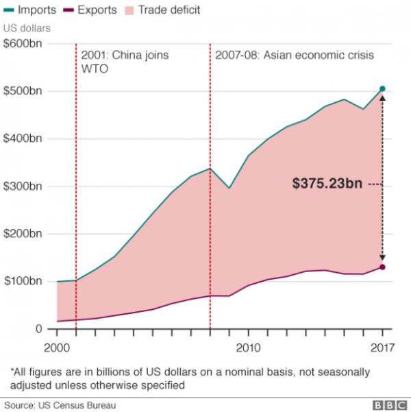 kinijos prekybos strategijos