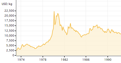bitcoin geriau nei auksas